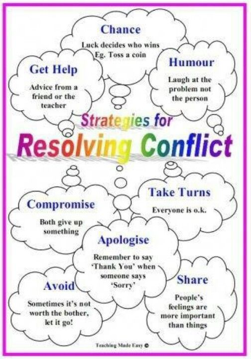 Resolving conflict poster