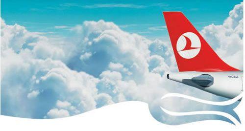 Thy Uçak Bileti Sorgulama