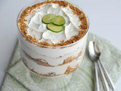 This looks like heaven - Key Lime Trifle