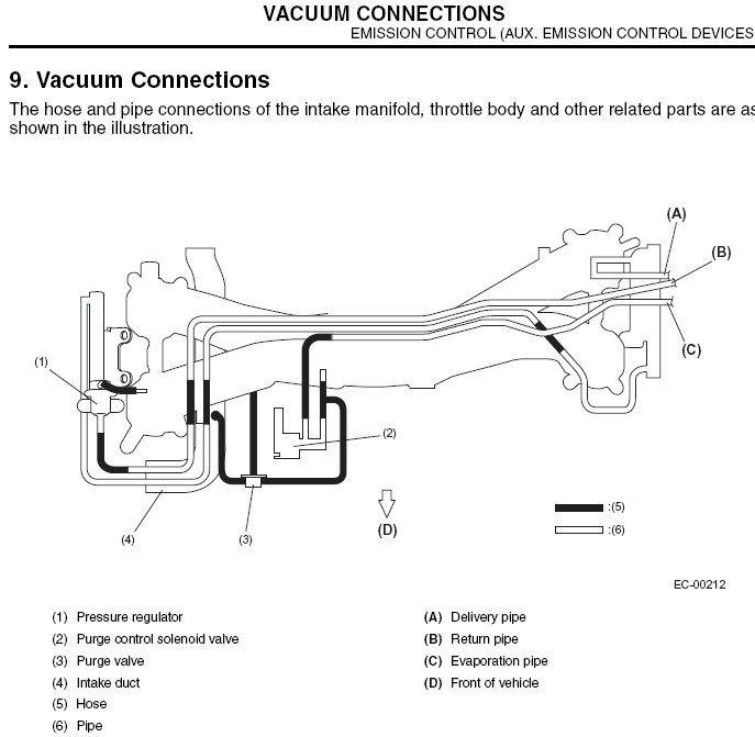 Faq Subaru Evap Purge Control Solenoid Valve Information For Ej255 Rhpinterest: 2002 Wrx Evap Control Wiring Diagram At Elf-jo.com