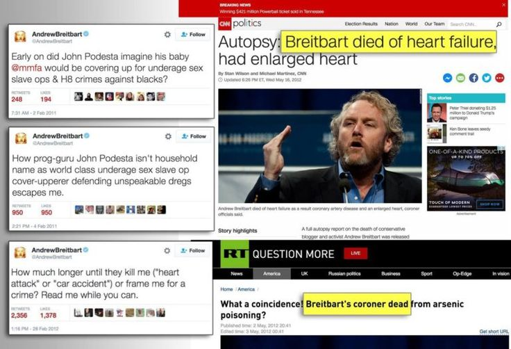 Evidence that Andrew Breitbart May Have Been Murdered to Conceal #Pizzagate
