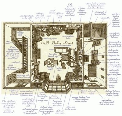 221B Baker Street floor plan