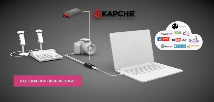 3D Model of how you can set up KAPCHR using a mixing board to live stream to your favorite platform.  Realtime Video/Audio Capturing and Recording on your Mac, PC or Linux Computer.  KAPCHR takes you beyond your built-in webcam to give your audience broadcast quality video and audio direct from your DSLR, professional video camera, AV mixing board or audio source.