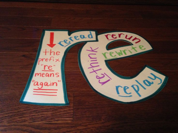 Prefixes and Suffixes….great idea to do with other suffixes and prefixes with students…then build a bulletin board around them