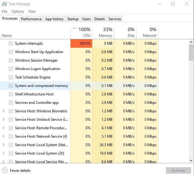 Solved Windows 10 High Cpu Usage After Update Windows 10 Windows Solving