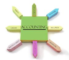 Accrual Accounting Can Benefit Your Farm Business. Farms, unlike many other businesses in Canada, can still use the cash method of accounting. Even so, many farms find the accrual accounting system a more useful business tool.