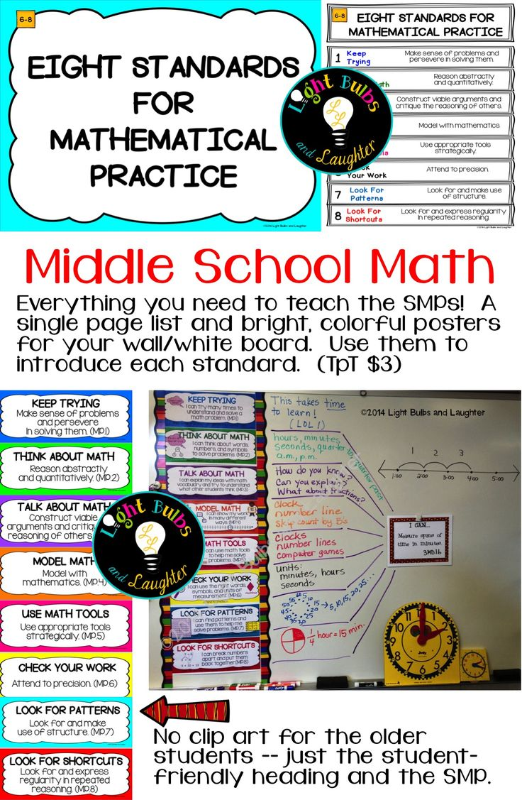 Common Core 8 Math Practice Standards - everything you need to teach them in middle school. One page list and posters for white board. TpT $3