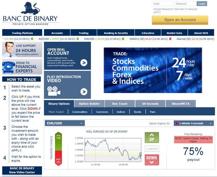 Binary options news trading system striker9