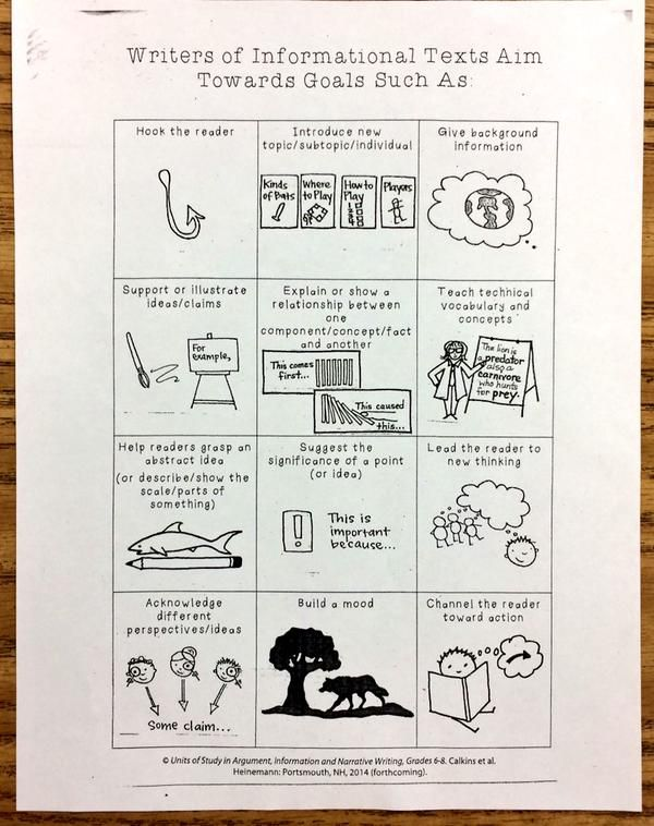 134 best images about nf writing on pinterest for The craft of argument