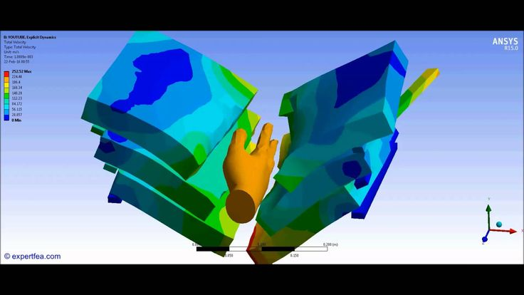 ANSYS Workbench Explicit Dynamics FEA of the breaking of bricks in marti...
