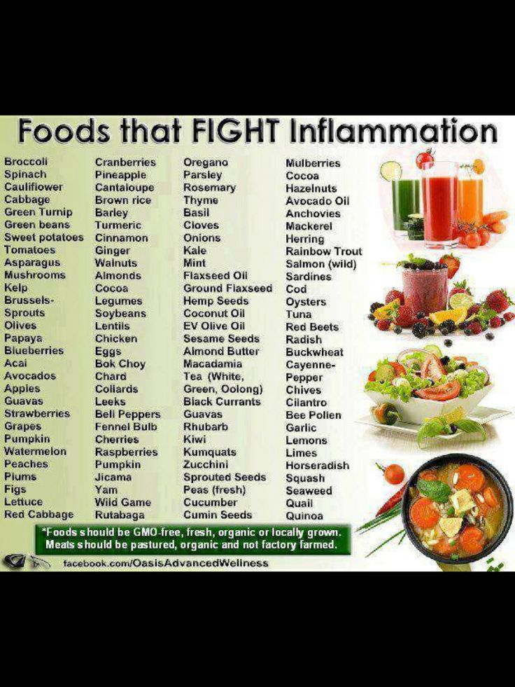 Inflamation Fighting Foods