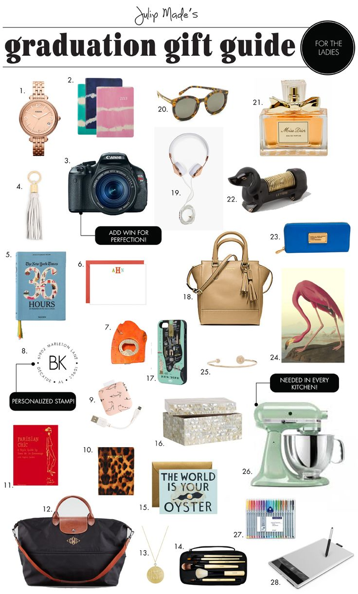 GRADUATION GIFT GUIDE FOR THE LADIES - though, i think they're just great little things anyway