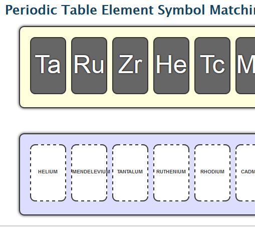 1000 images about online homeschool resources on - Interactive periodic table game ...