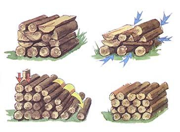 The Science of Stacking Firewood - Modern Homesteading - MOTHER EARTH NEWS