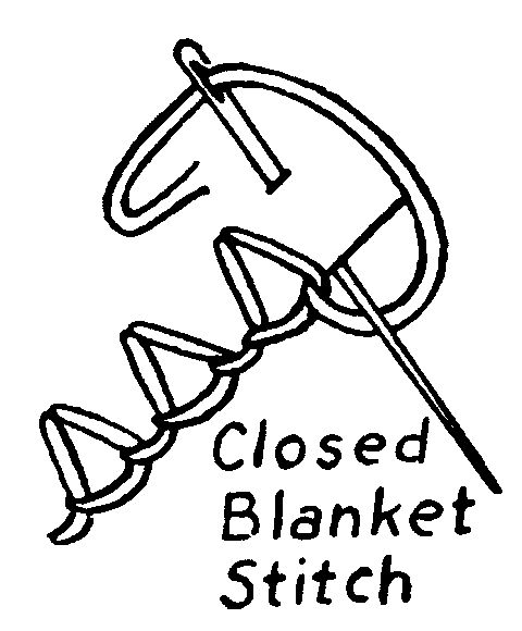 closed  blanket stitch - Thrust needle through cloth in a slanting position & bring needle through the extreme edge of work. The second stitch is slanted in the opposite direction & meets the first stitch, thus forming pairs of stitches that are closed at top to form a pattern of points.