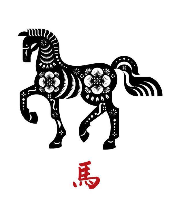 Case study key characteristics year of the horse
