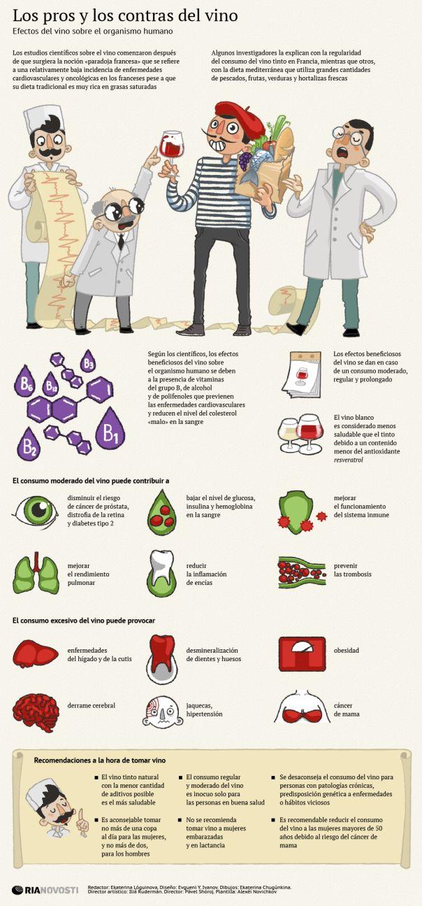 Los pros y los contras del vino #infografia