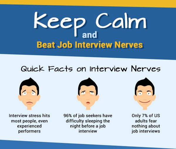 23 best Interviewing tips images on Pinterest Interviewing tips - interviewing tips