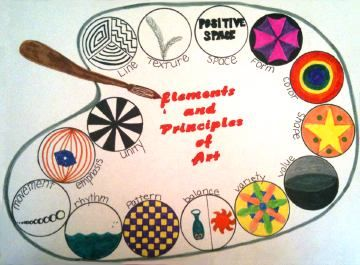 elements and principles of art! Totally making these and portfolios first two weeks of school! OMG!!!