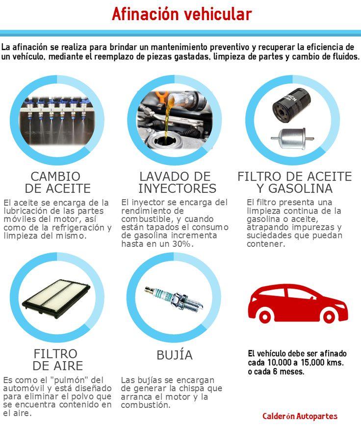 Recuerda que el tiempo para la afinación dependerá del uso, desgaste y modelo del auto, así como el tipo y calidad del aceite, filtros, bujías, etc. Para ello consulta el manual de tu auto o a tu mecánico de confianza.