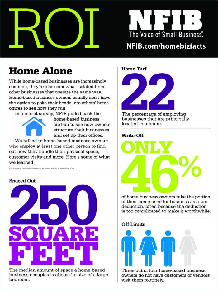 13 best Home Based Business Ideas images on Pinterest | Desks ...