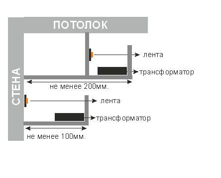 Конструкция короба для светодиодной ленты 04