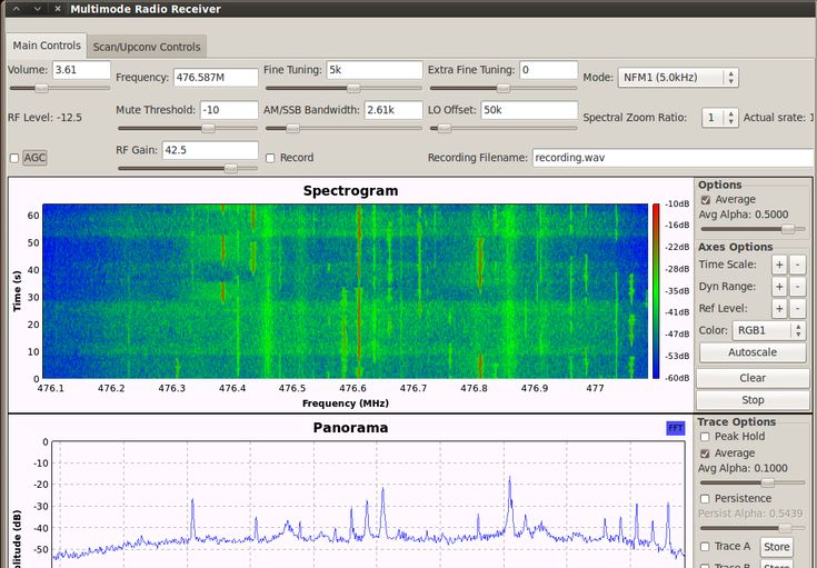 By Brad Antoniewicz. In this blog post I'll aim to get you at least partially familiar with Software Defined Radio, the Realtek RTL2832U c...