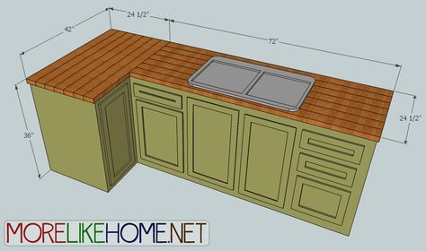 Build a Countertop out of 2x4s. Wow ... that is probably the cheapest DIY countertop idea I came accross.