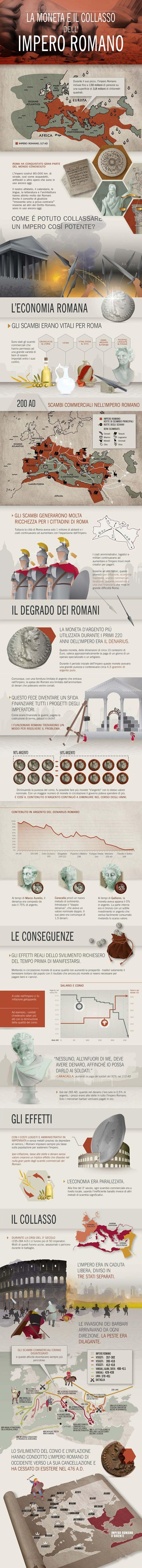 La Moneta e il Collasso dell'Impero Romano - Infografica - Disclosure News Italia