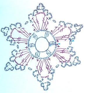 crocheting a star
