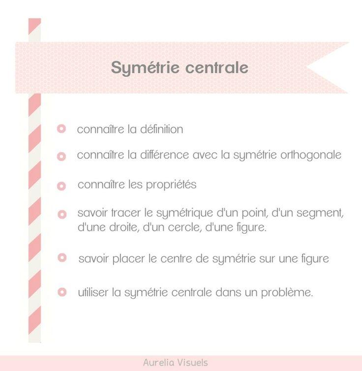 décomposer en petits apprentissages- réviser la symétrie centrale-