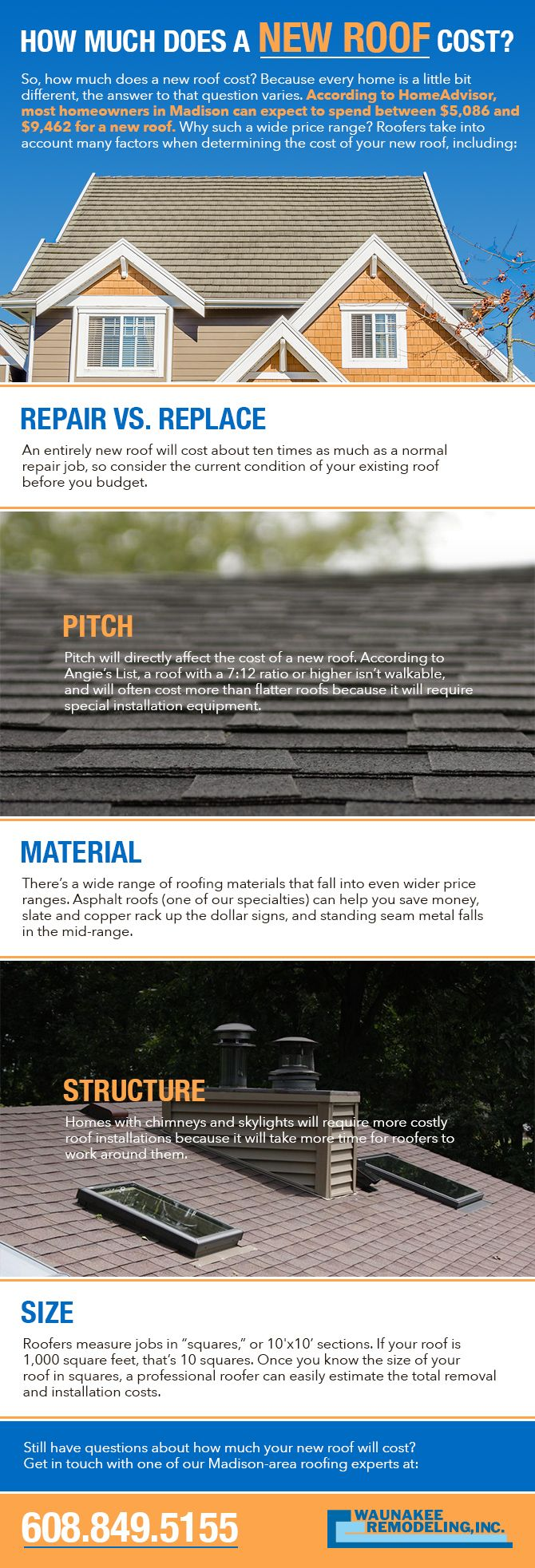 How Much Does A New Roof Actually Cost?