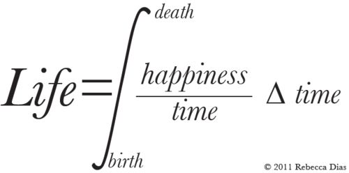 So log death Minus log birth times happiness? That would be. All the happiness that you record over your life? Okay I can buy that