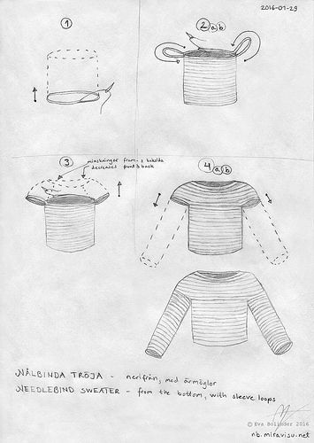 Perhaps the most common way of needlebinding a sweater.. start at the bottom hem, continue up to armpit level and create two loops, one at each side that will serve as sleeve loops. Then continue upwards with cowl area, shape by doing decreases either slanted or straight up in vertical line, possibly also at the very sides depending on fit/design. Lastly, finish the sleeves. Illustration by Eva Bolinder / miravisu @ flickr