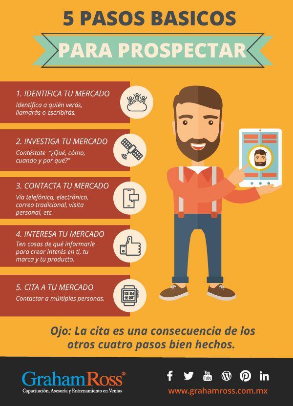 5 pasos basicos para prospectar. Síguenos en: www.grahamross.com.mx