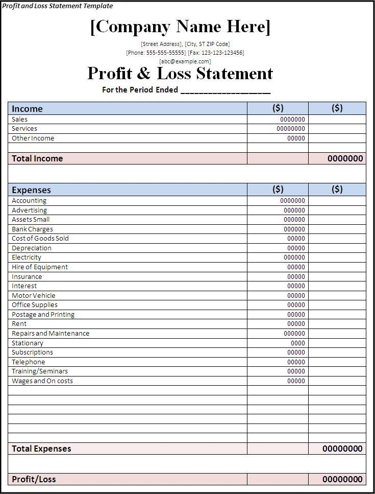 Profit And Loss Statement Form Check More At Https Laustereo Com