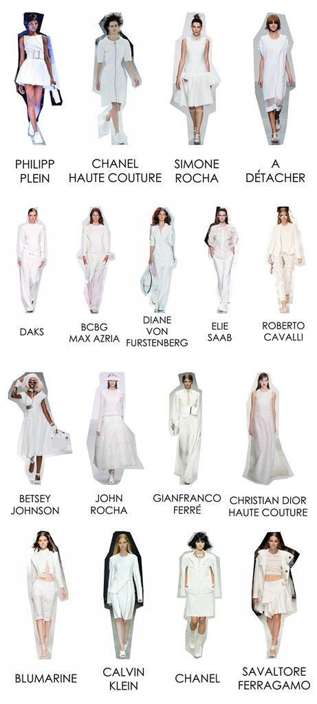SS 14 Trends: All White