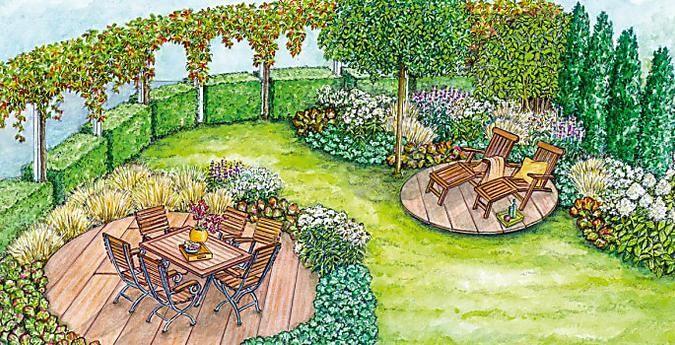 Garten Fur Faule Viel Spass Wenig Arbeit Garten Garten Anlegen Pflanzen