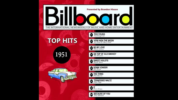 1964 Impala top speed - Answers.com