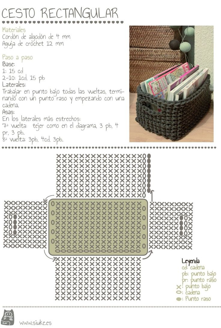 Great basket instructions. cd, cadena= chain, pb; punto baja= single crochet; pr, punto raso= slip stitch.