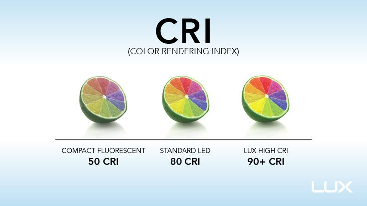 CRI Lighting - color example