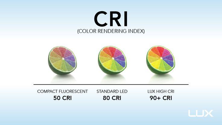 CRI Lighting - color example