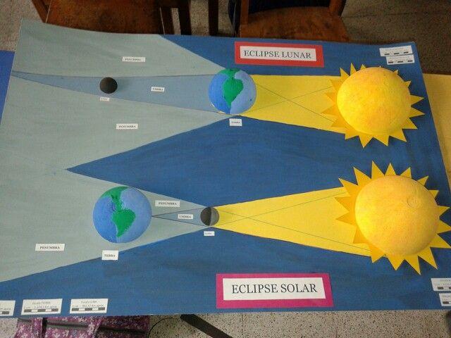 Eclipse (trabajo de física)