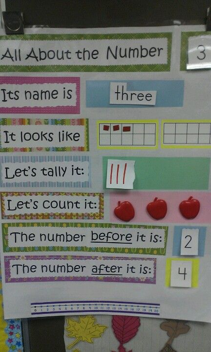 Idea for the number wall: number of the day / week. Alternatively the children can fill it in themselves.
