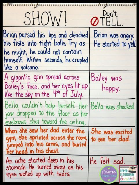 Showing vs. Telling Writing Anchor Chart! This blog post also contains a FREE Show Don't Tell Bingo game!