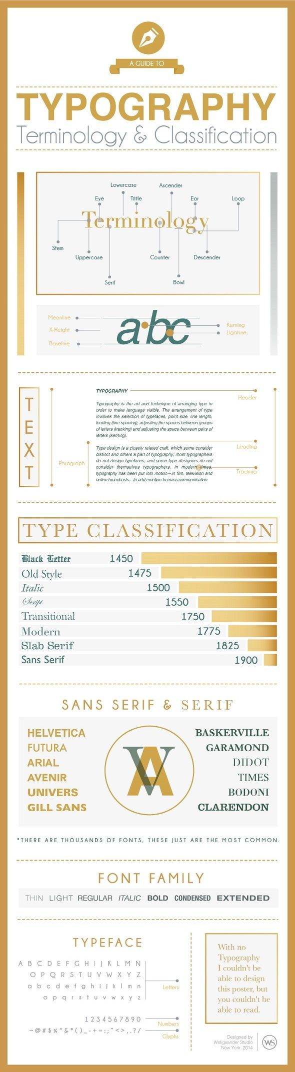 Typography - terminology and classification