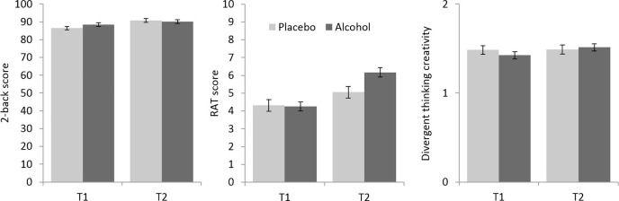 Alcoholism Support Group #alcoholicsanonymous