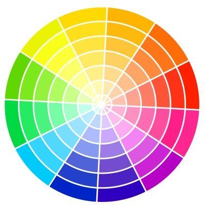 Malowanie ścian bez błędów. Jak stosować farby, by uzyskać idealne kolory ścian? - Dom - WP.PL
