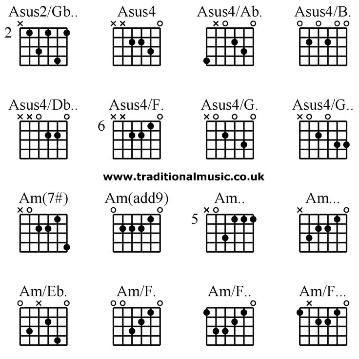 581 Best Guitar Chords Scales Images On Pinterest Guitars