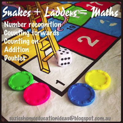 Snakes + Ladders = Maths Playing snakes and ladders helps learning with number recognition, counting forwards and counting on, addition, doubles and times tables!! Great ideas!!